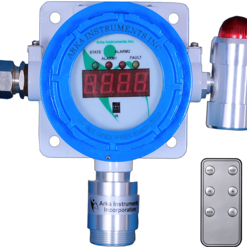 AI-100 Online Gas Detector With Display